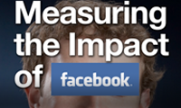 Measuring_Facebook_thmb
